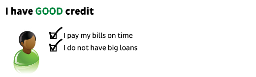 I have good credit. I pay my bills on time. I do not have big loans.